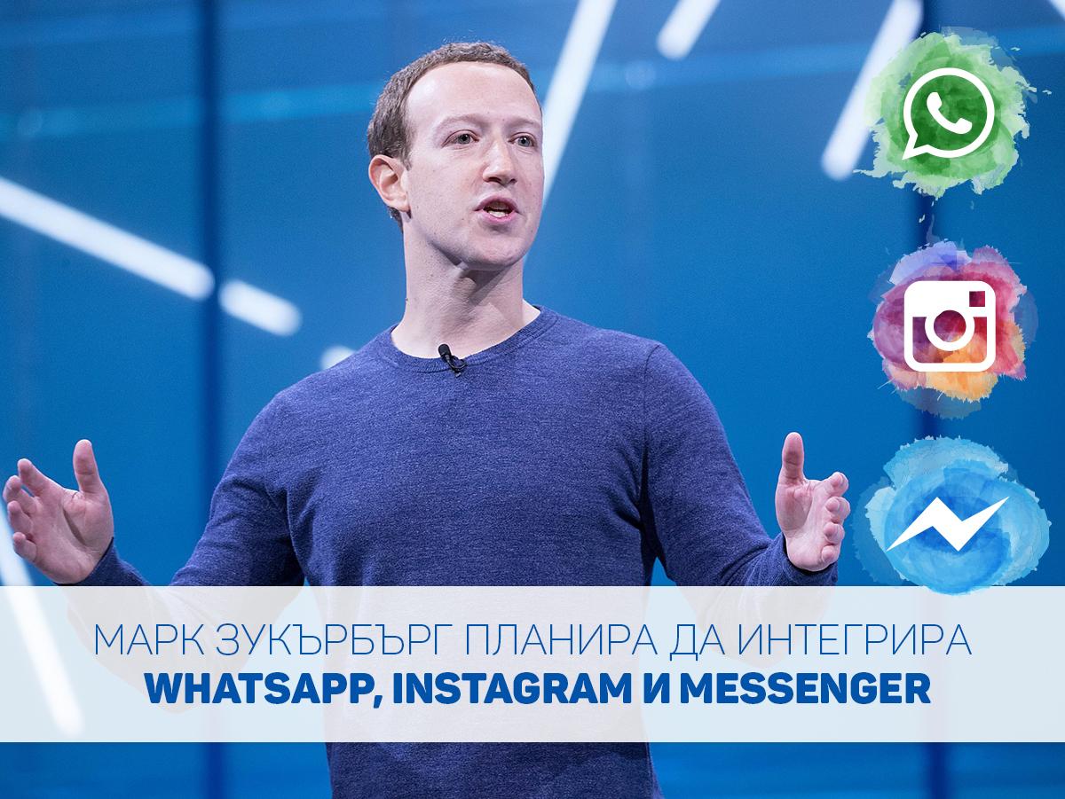 фейсбук интеграция